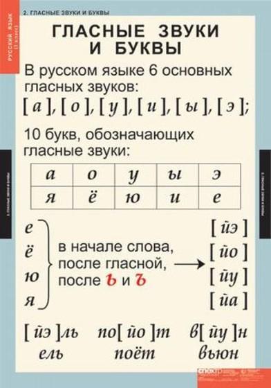 щетина доставляет работа с русским языком ес Узловая