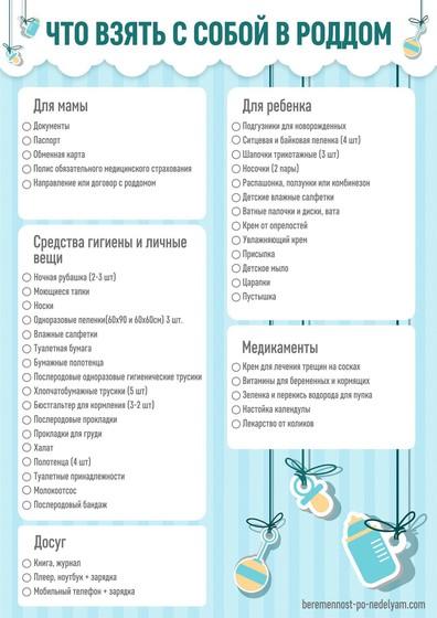 Дмитровское вещи в роддом список 2016 москва комментарии дому