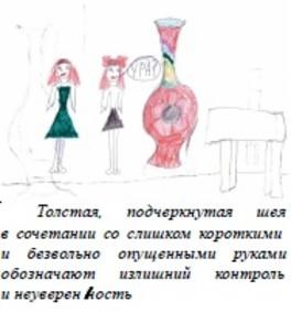 Интерпретация психологических особенностей и развития ребёнка по его рисунку. Часть 2