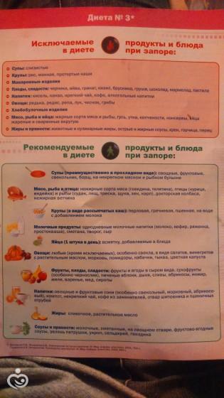 Диета 9 рецепты блюд примерное меню