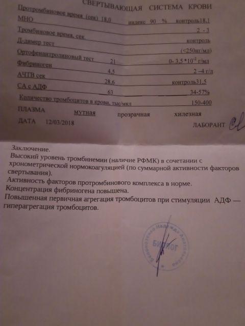 Сулодексид 250
