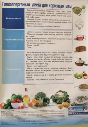 Гипоаллергенная Диета Помидор. Самая правильная диета при аллергии у взрослых, меню на неделю с рецептами